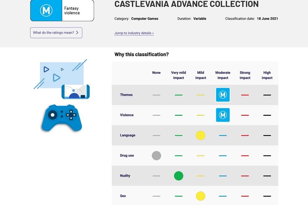 Castlevania Advance Collection ACB