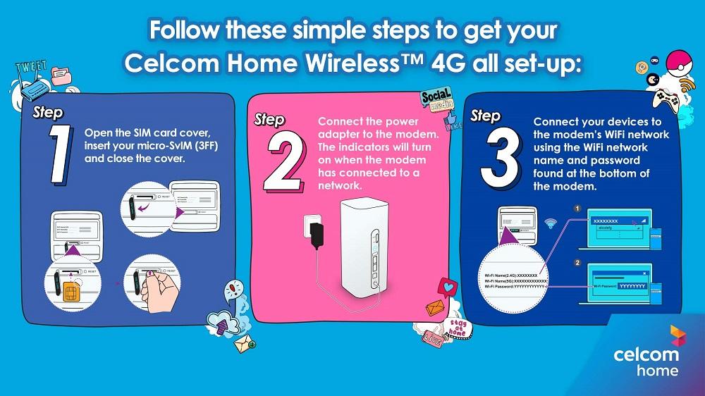 Celcom Home Wireless instal steps