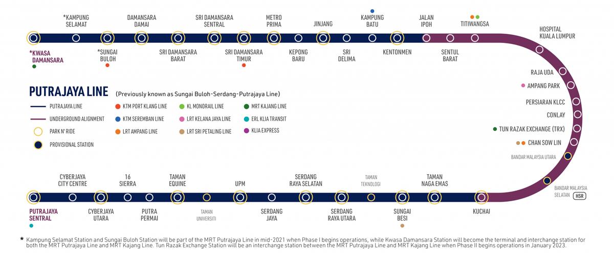 MRT Putrajaya Line Phase One Opening Operations November 2021