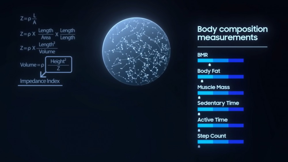 Samsung Galaxy Watch4 measurements