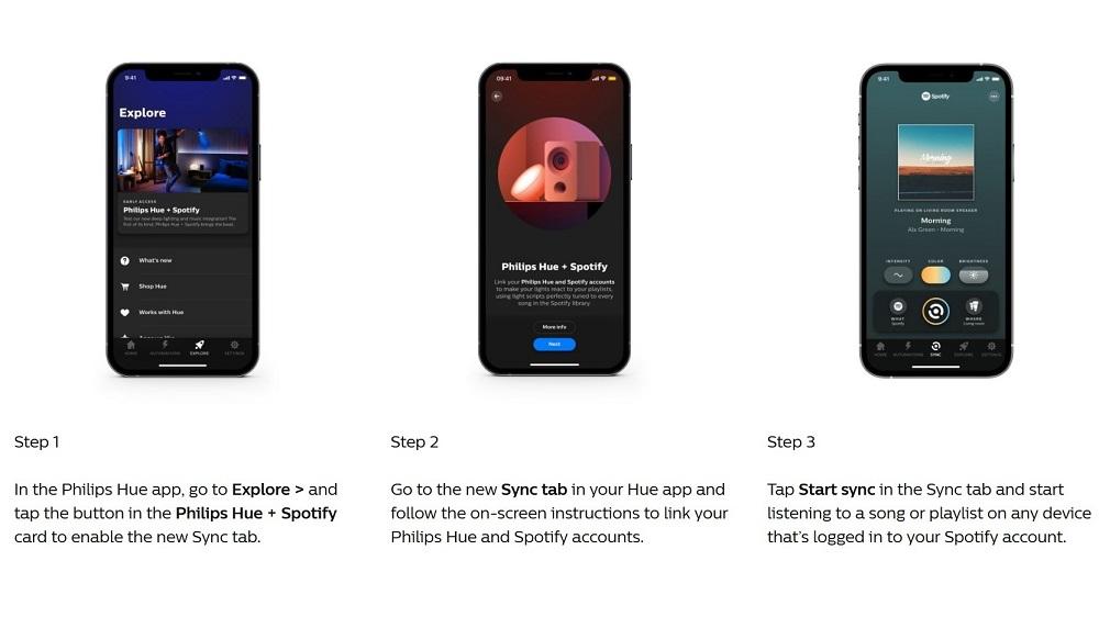 Spotify Philips Hue screens