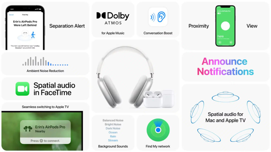 Airpods iOS 15 features