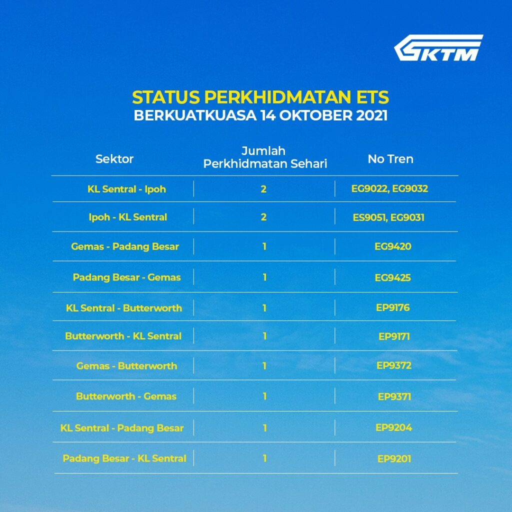 KTM ETS Interstate Train Routes and Schedule